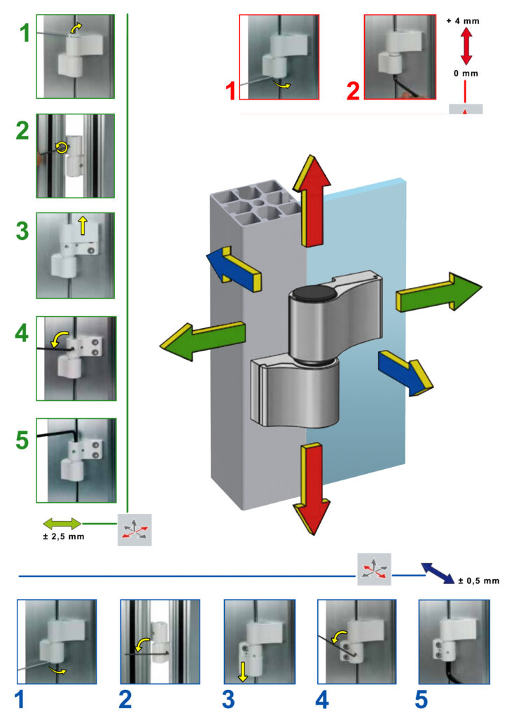 Cerniera-regolabile-altezza-larghezza-porte-Milper Settore packaging