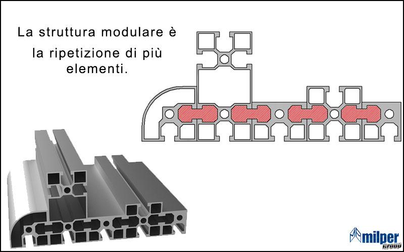 struttura-modulare-schema-Milper-1